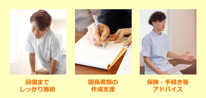 横須賀交通事故.comでは回復までしっかり施術、関係書類の作成支援、保険・手続き等アドバイスします。